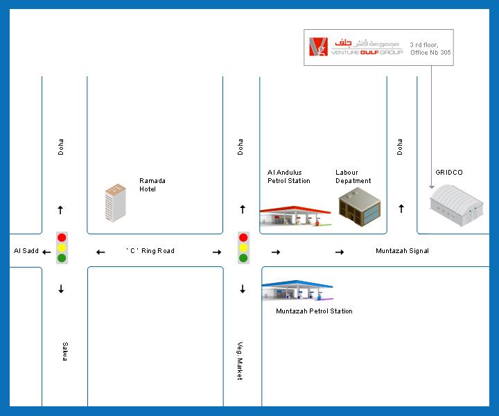 Venture Gulf Group Official Website